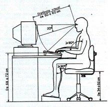 Cómo influye un puesto de trabajo en nuestra salud física